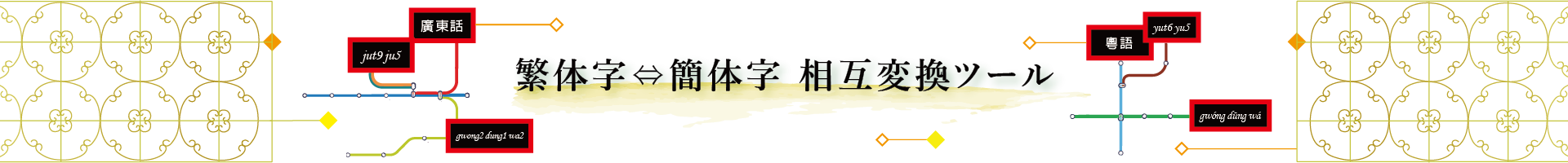 繁体字⇔簡体字 相互変換ツール