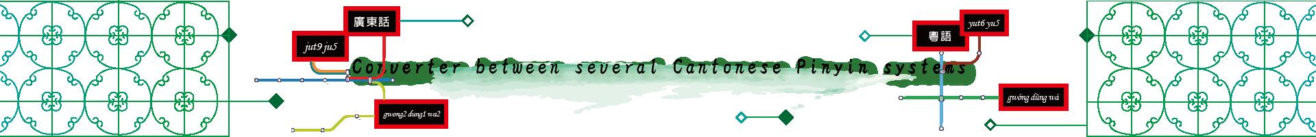 Converter between several Cantonese Pinyin systems