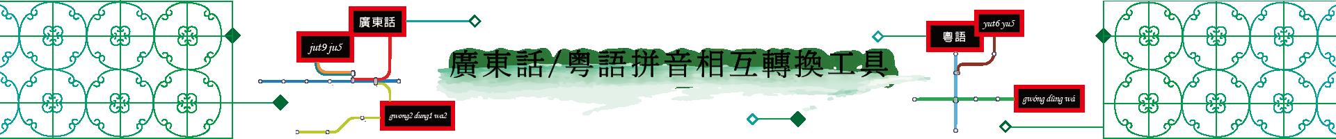 廣東話/粵語拼音(音標) 相互轉換工具